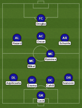 Buy Here Pay Here Ma >> PICTURE – Chelsea's 4-2-3-1 Formation vs Maribor