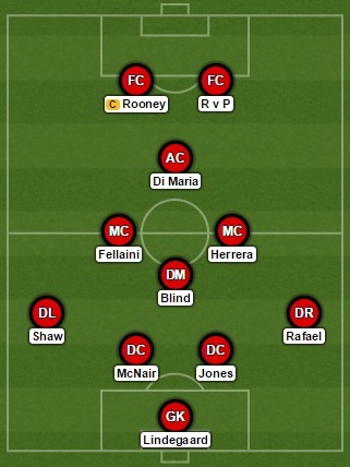 Man United 4-1-2-1-2 formation vs Arsenal
