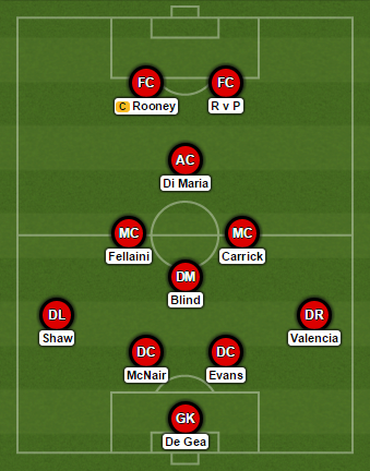 Man United predicted formation vs Palace