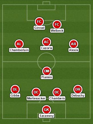 Arsenal XI Liverpool