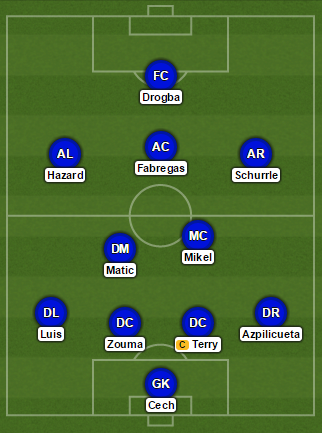 Chelsea Starting XI Derby