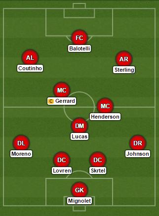 Liverpool Formation vs Man United