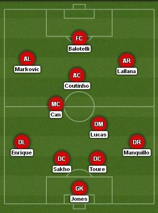 Liverpool Probable XI Bournemouth
