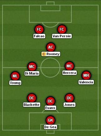 Man United 3-4-1-2 NUFC