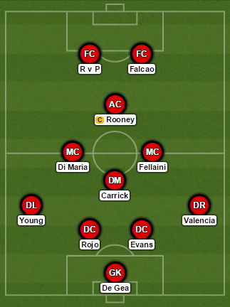 Picture Man United S 4 1 2 1 2 Formation Vs Liverpool
