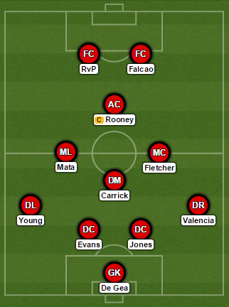 Man United XI Villa
