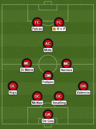 Man United vs Stoke Probable XI