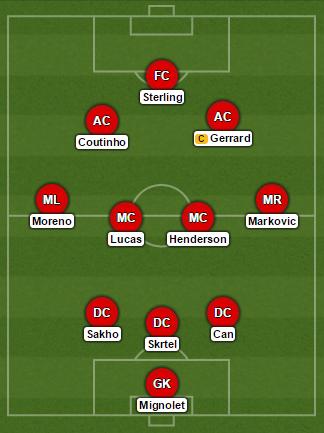 Liverpool Potential XI Chelsea COC
