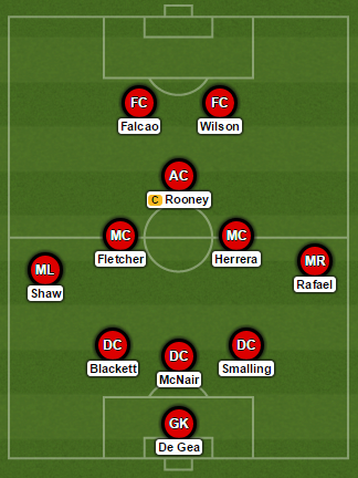Man United Formation vs Yeovil