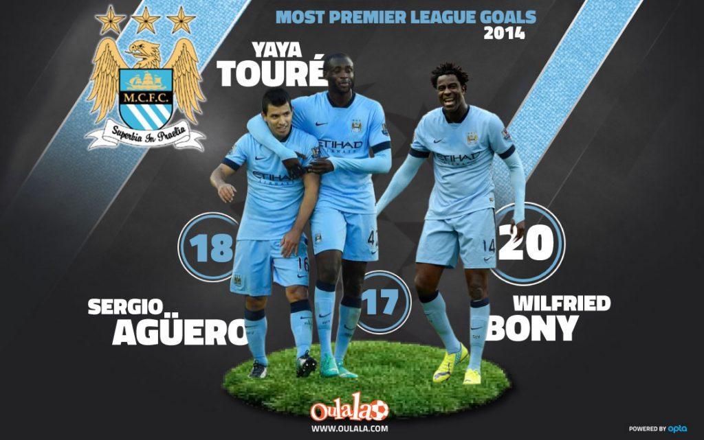 Premier-League-Wilfried-bony