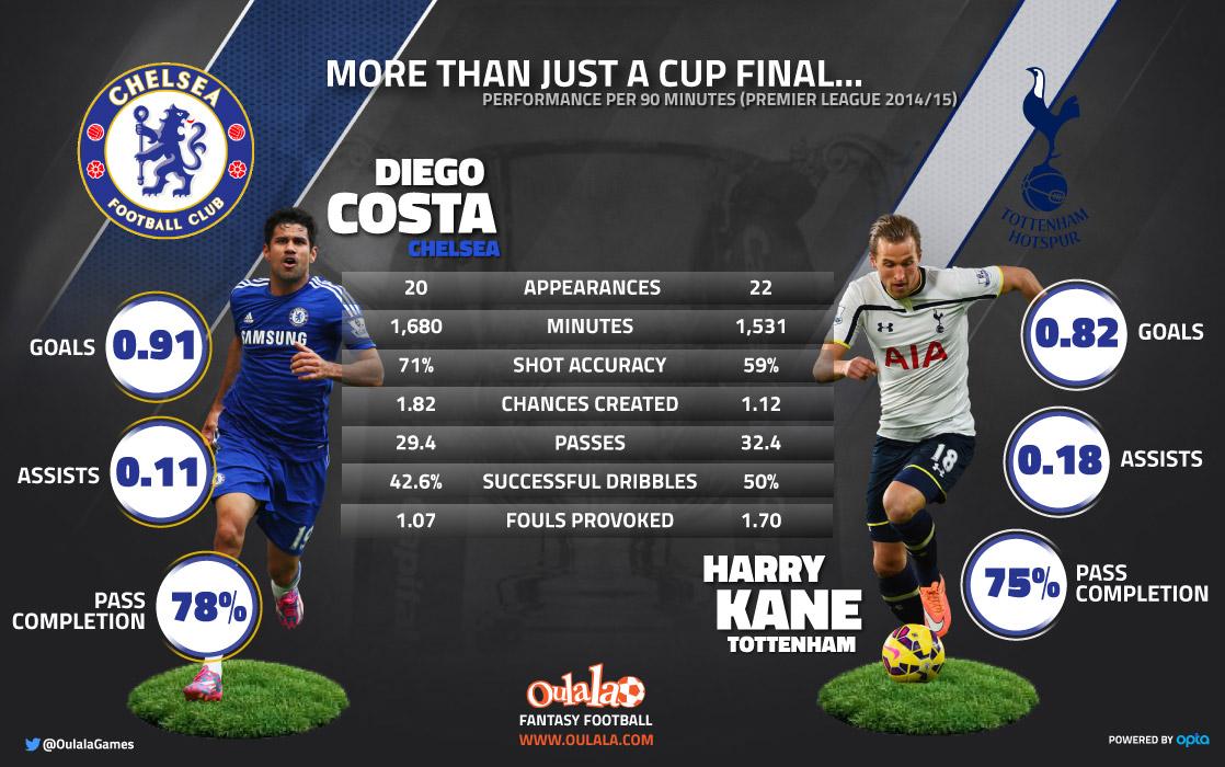 Costa-Kane