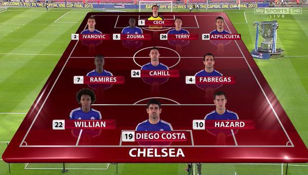 Chelsea line up COC final