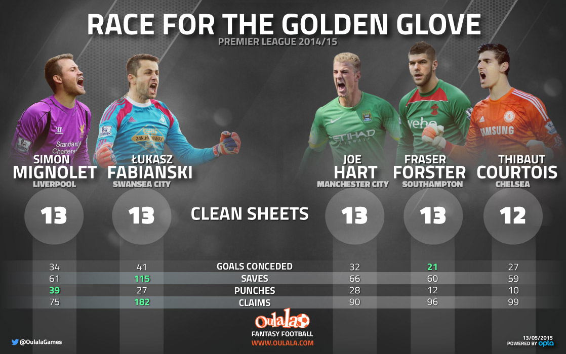 Goalkeepers-infographic_1