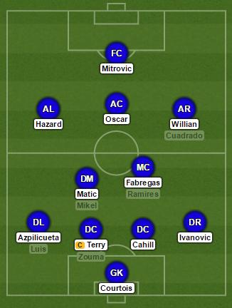 Mitrovic Chelsea XI