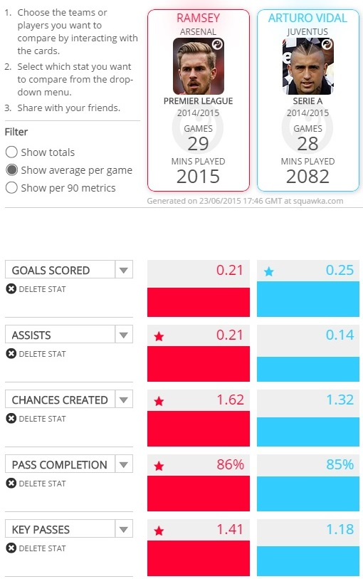 Ramsey vs Vidal