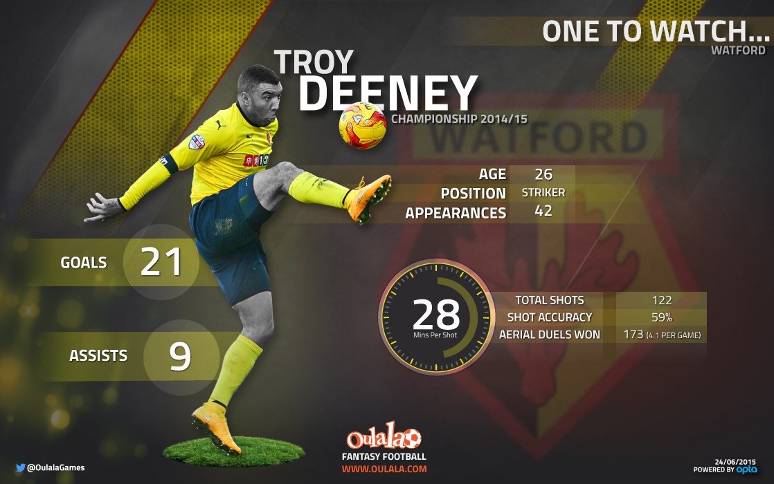 Troy-deeney-infographic