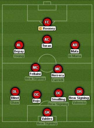 Arda Turan Man United
