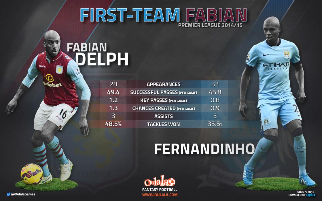 DelphFern--infographic