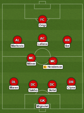 Liverpool Potential XI vs Brisbane Roar