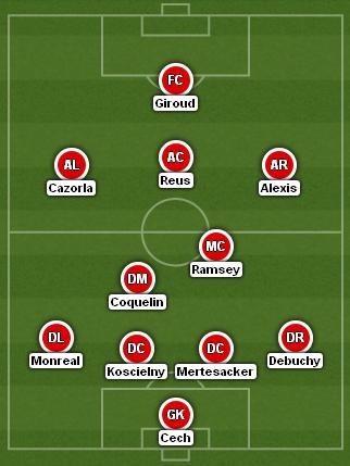 Reus Arsenal XI