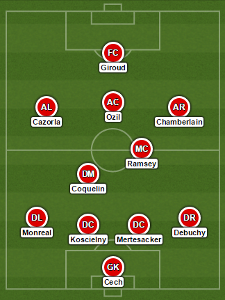 Arsenal XI Hammers