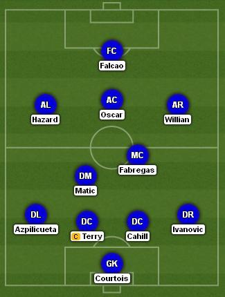 Chelsea XI Swansea