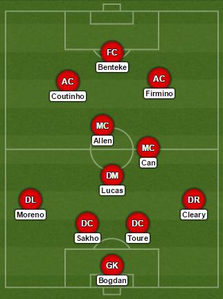 Liverpool Probable XI vs Swindown