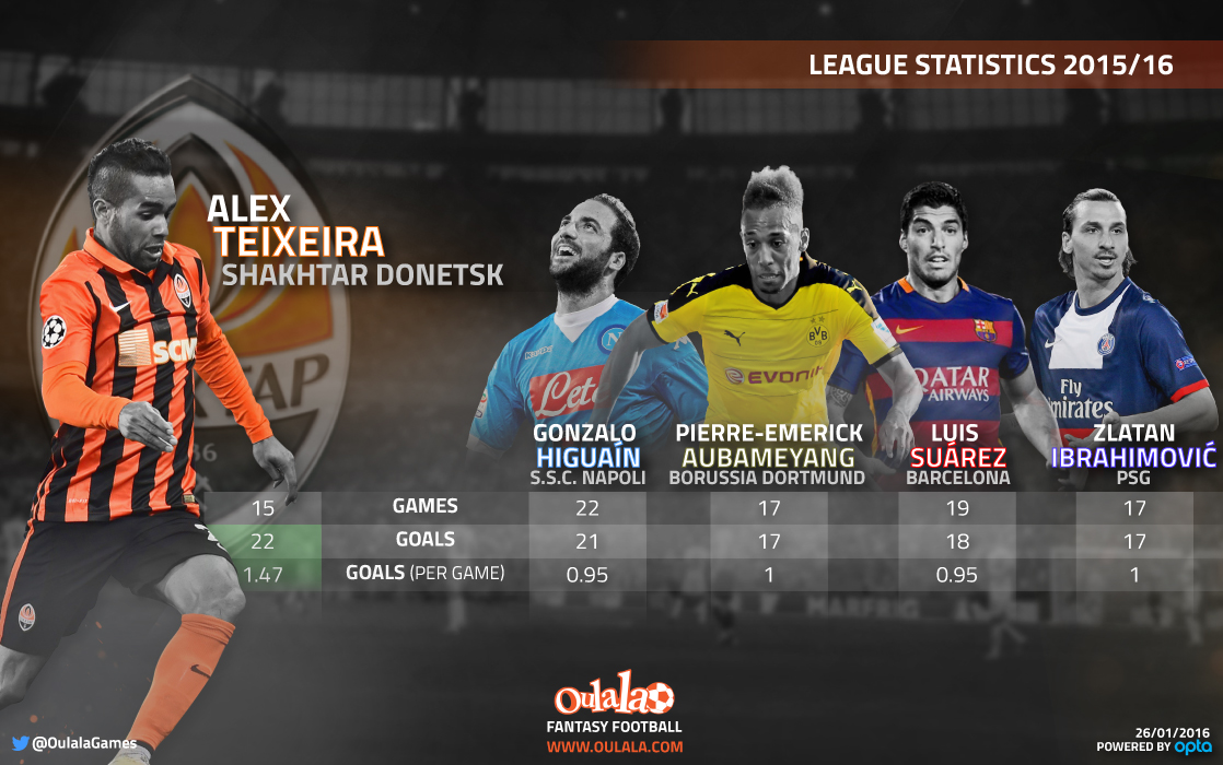 Infographic---Teixeira-vs-top-5