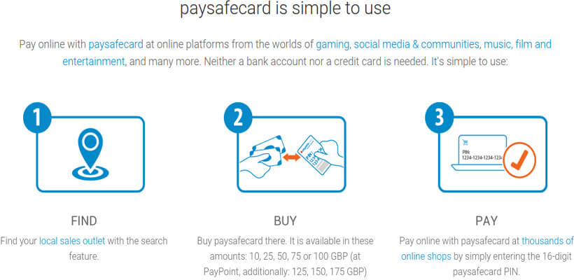 howitworks-paysavecard