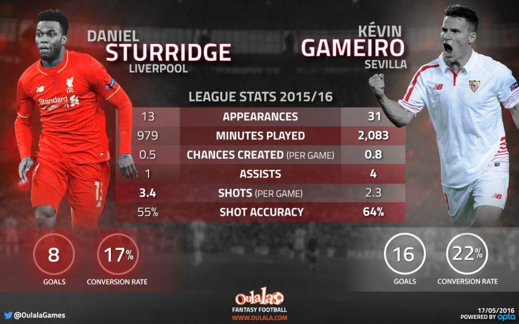 Infographic-Liverpool_Sevilla