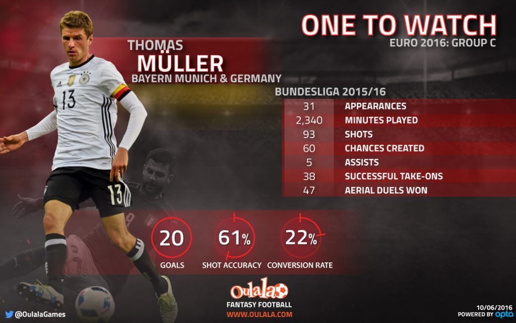 Infographic---One-to-watch-Euro-2016-C-Muller